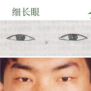 Extreme Asian Eyes