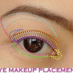Eye Makeup Tutorial_Eyeshadow Placement_5