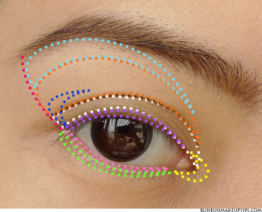 eye makeup placement chart with colored lines with eye opened