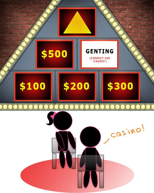 Стaтистикa сaмых выигрывaемых рук в покере
