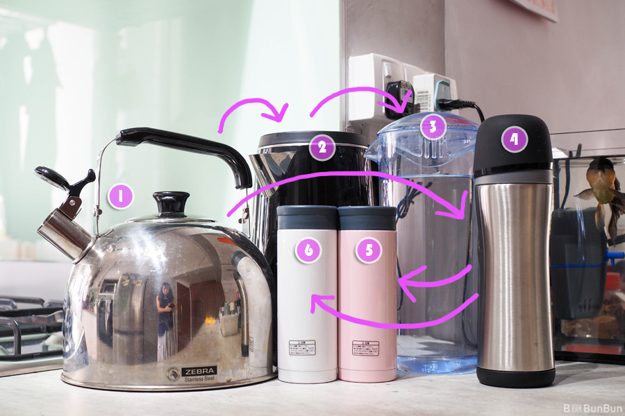 3M-Hot-Cold-Water-Dispenser-Review-Benefits_8.1